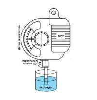 Тестер концентрации теплоносителя Antifrogen L