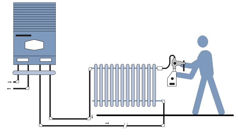 Установка для промывки теплообменников Cip-Station 8000 Электросталь Кожухотрубный испаритель Alfa Laval DM3-327-3 Железногорск