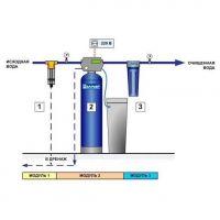 Установка очистки воды №2