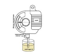 Тестер концентрации теплоносителя Antifrogen N