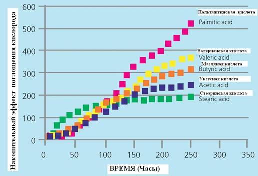 BioRemove 3200 BI CHEM DC1003 FG2